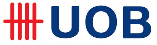 Logo của ngân hàng UOB